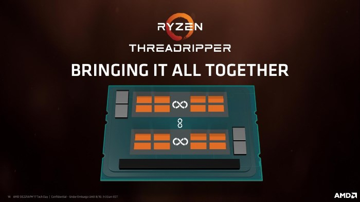 Процессоры AMD Ryzen Threadripper